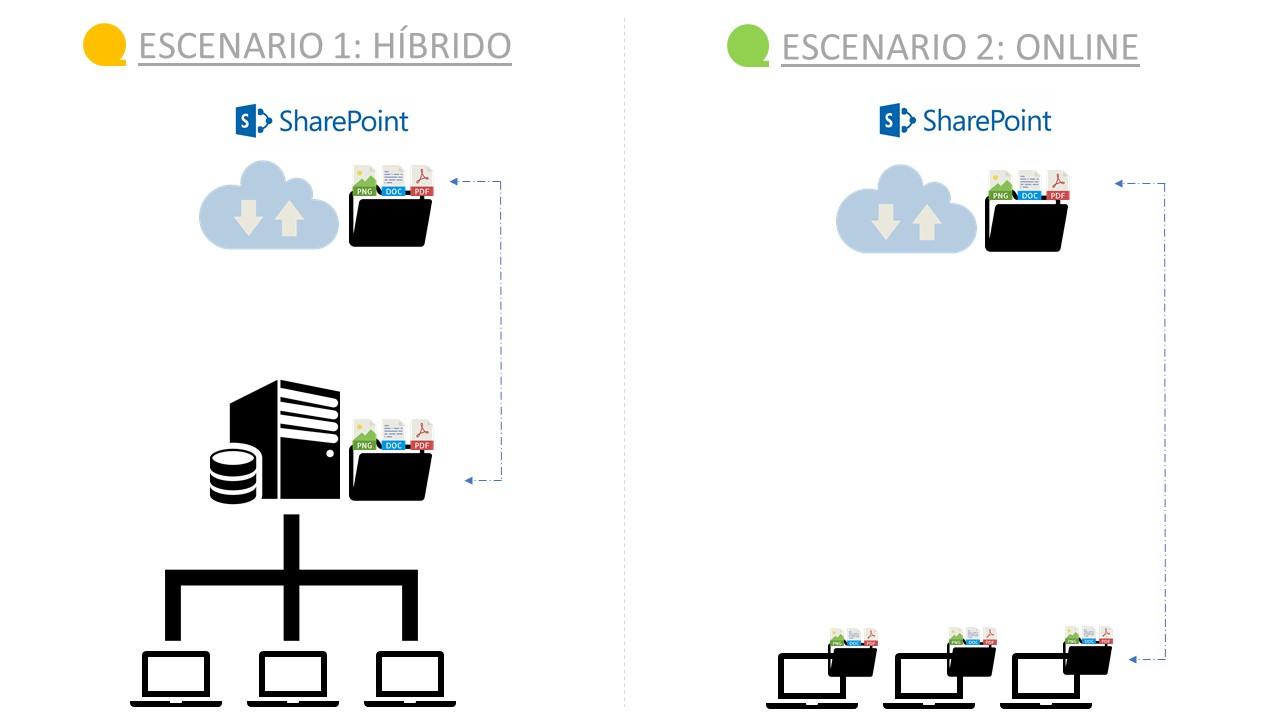 escenariossharepoint-4943384-6304140-jpg